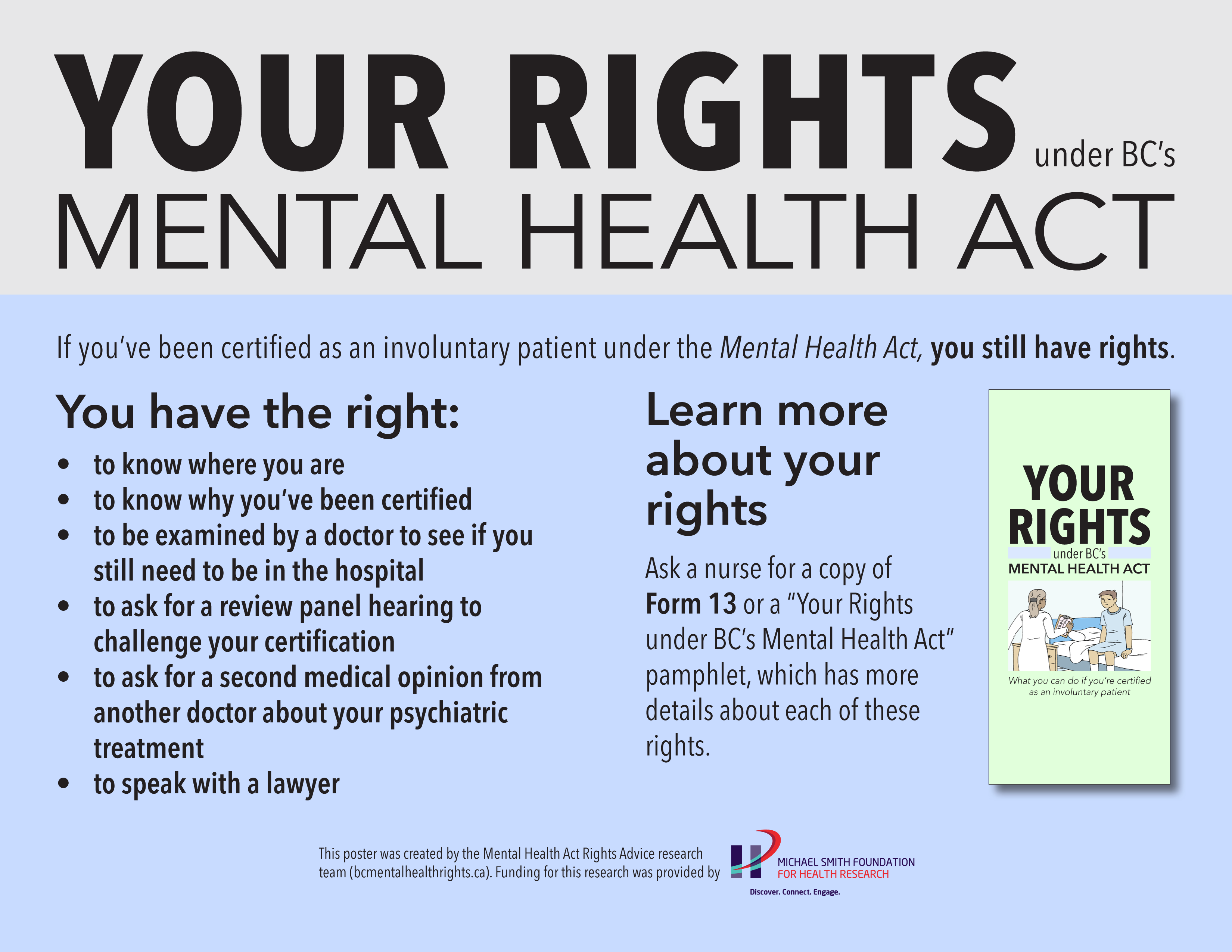 A New Suite Of Mental Health Act Rights Communication Tools Blog
